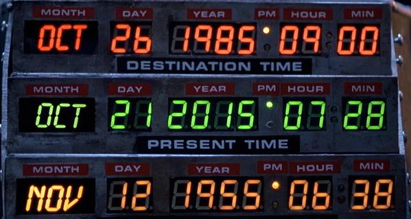 Назад в будущее. 21 октября 2015 года